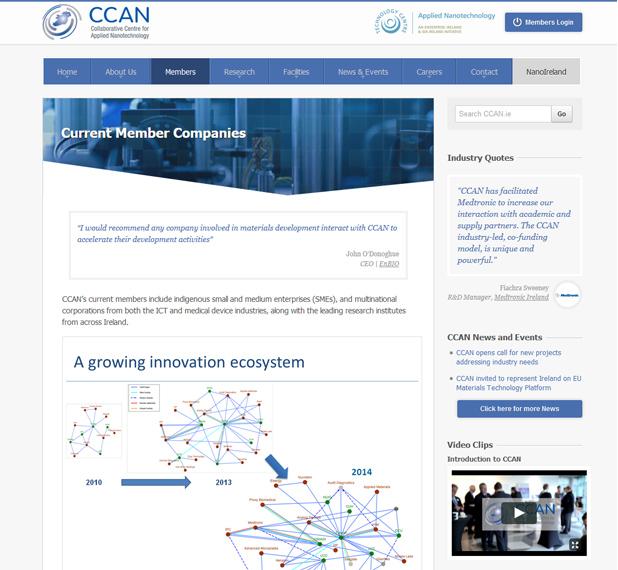 Nanotechnology network